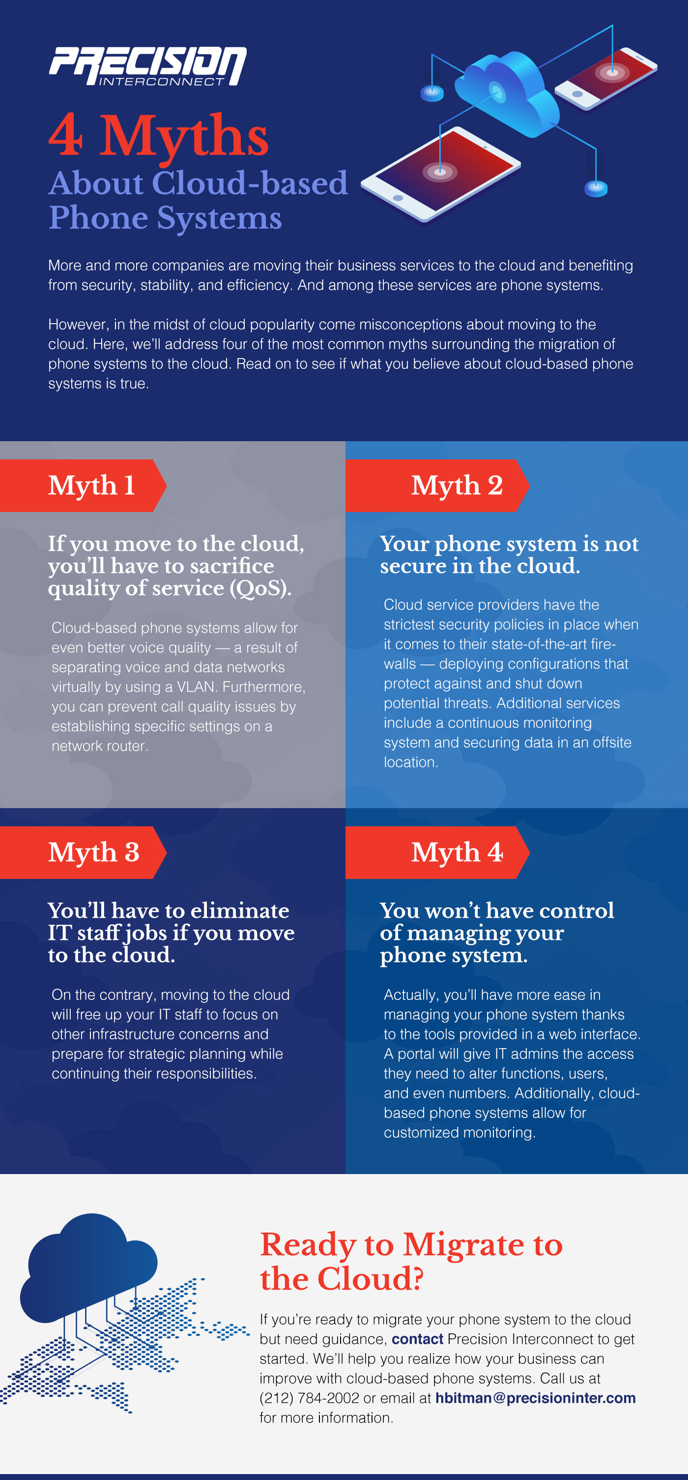 Learn about myths surrounding cloud-based phone systems